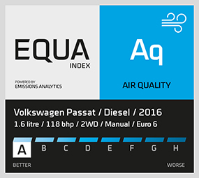 Emissions Analytics label
