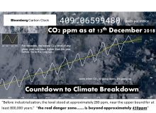 Countdown to disasterous GHG 1