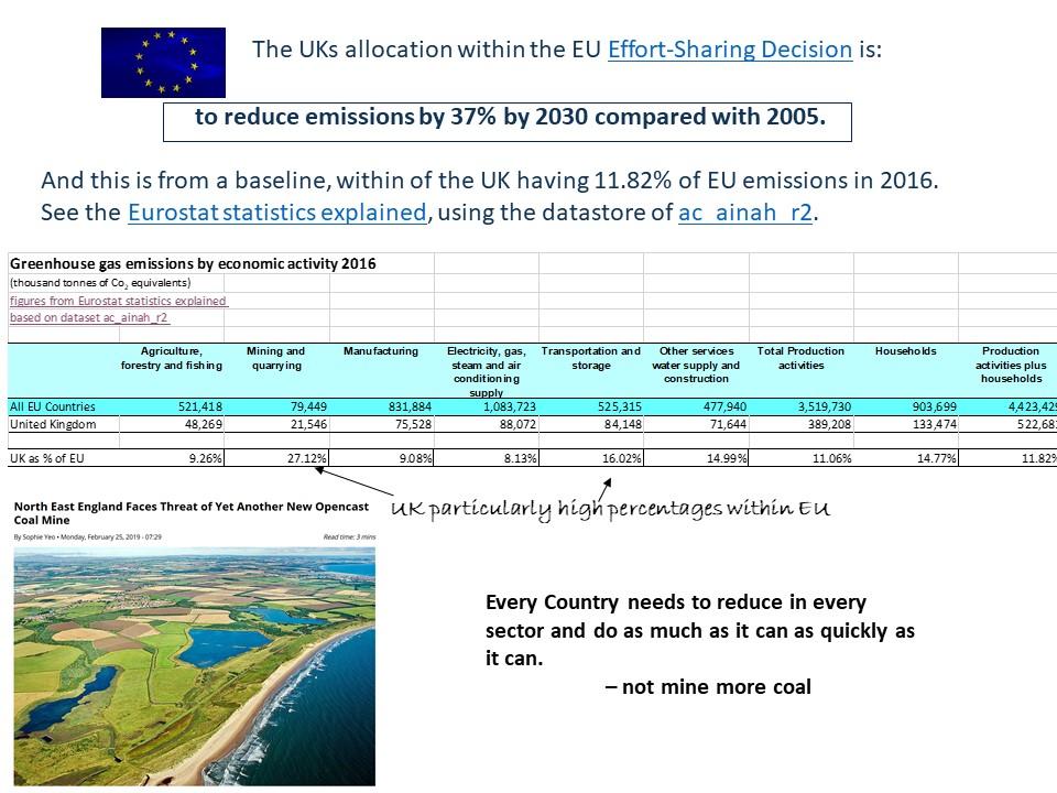 UK emissions v EU 2016