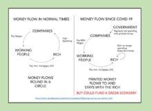 Circular money flow Open Democracy